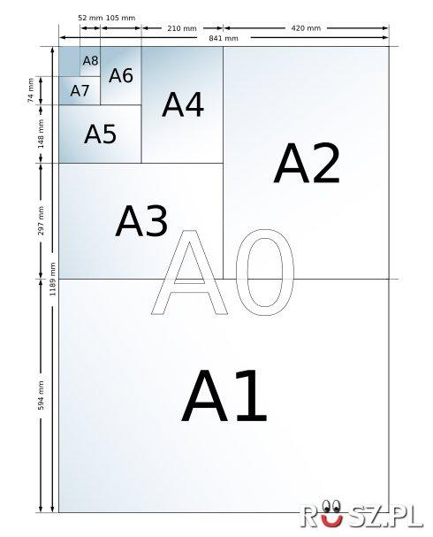 Ile kartek A6 można zrobić z 10 kartek A4